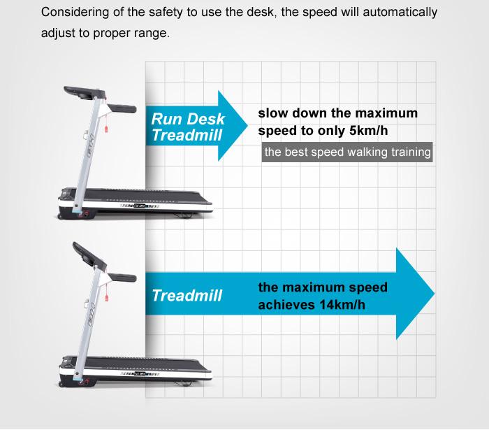 Run Desk Pro Treadmill